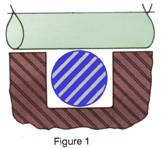 how an o-ring functions 1 fig1