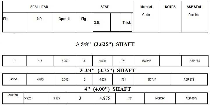 single spring mechanical seal dimensions 25