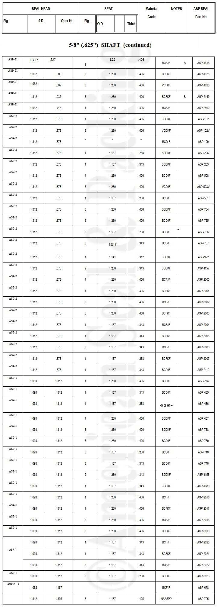 single spring mechanical seal dimensions 5